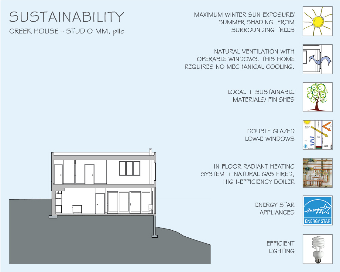 Working with an Architect: Sustainable Design