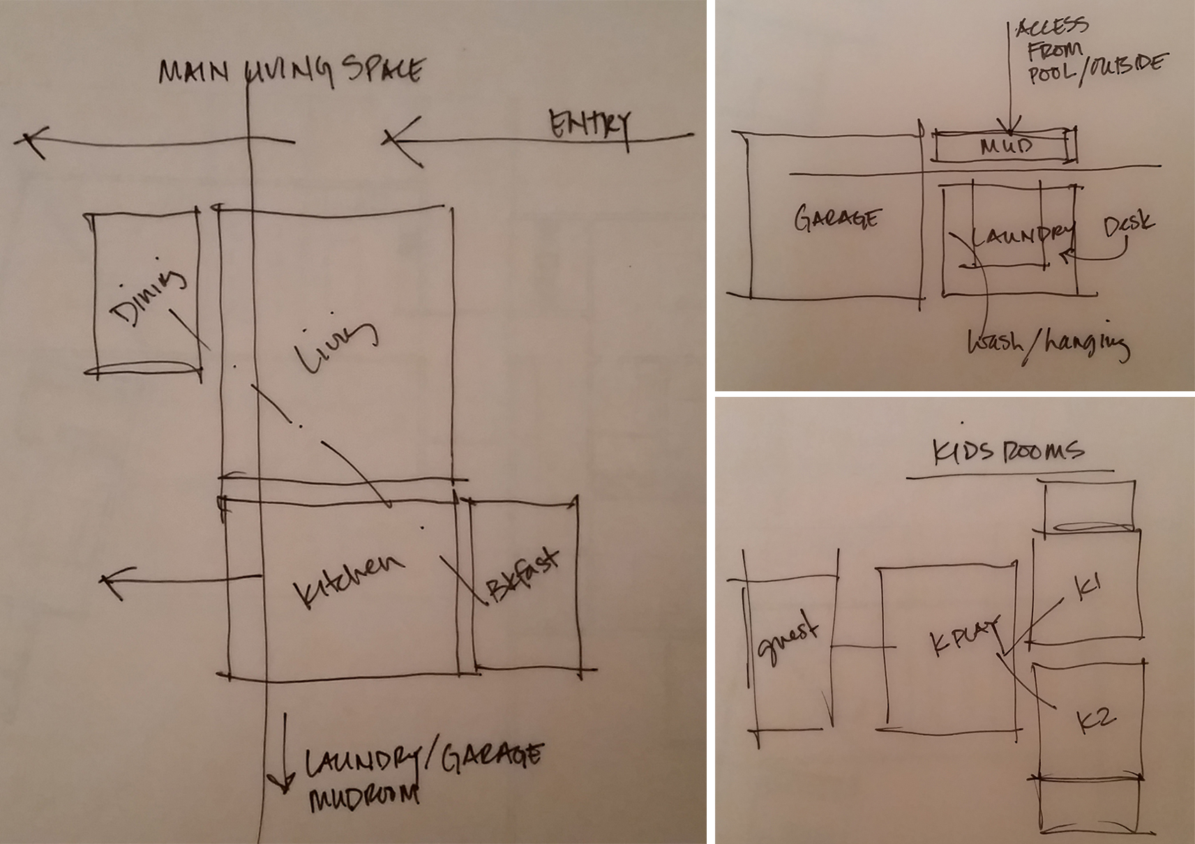 What to Expect from Your Architect: Designing Your Home - Studio ...